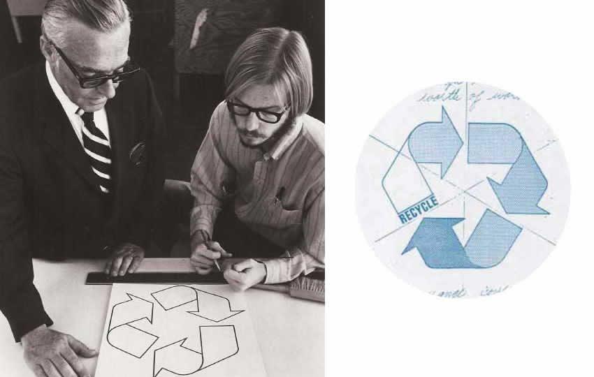 Conoce los símbolos que representan al Reciclaje en la Gestión de Residuos